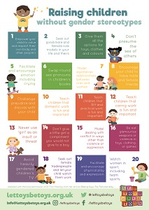 Raising-children-without-gender-stereotypes-A3-poster